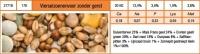 Teurlings B Vierseizoenenvoer zonder gerst 20 kg